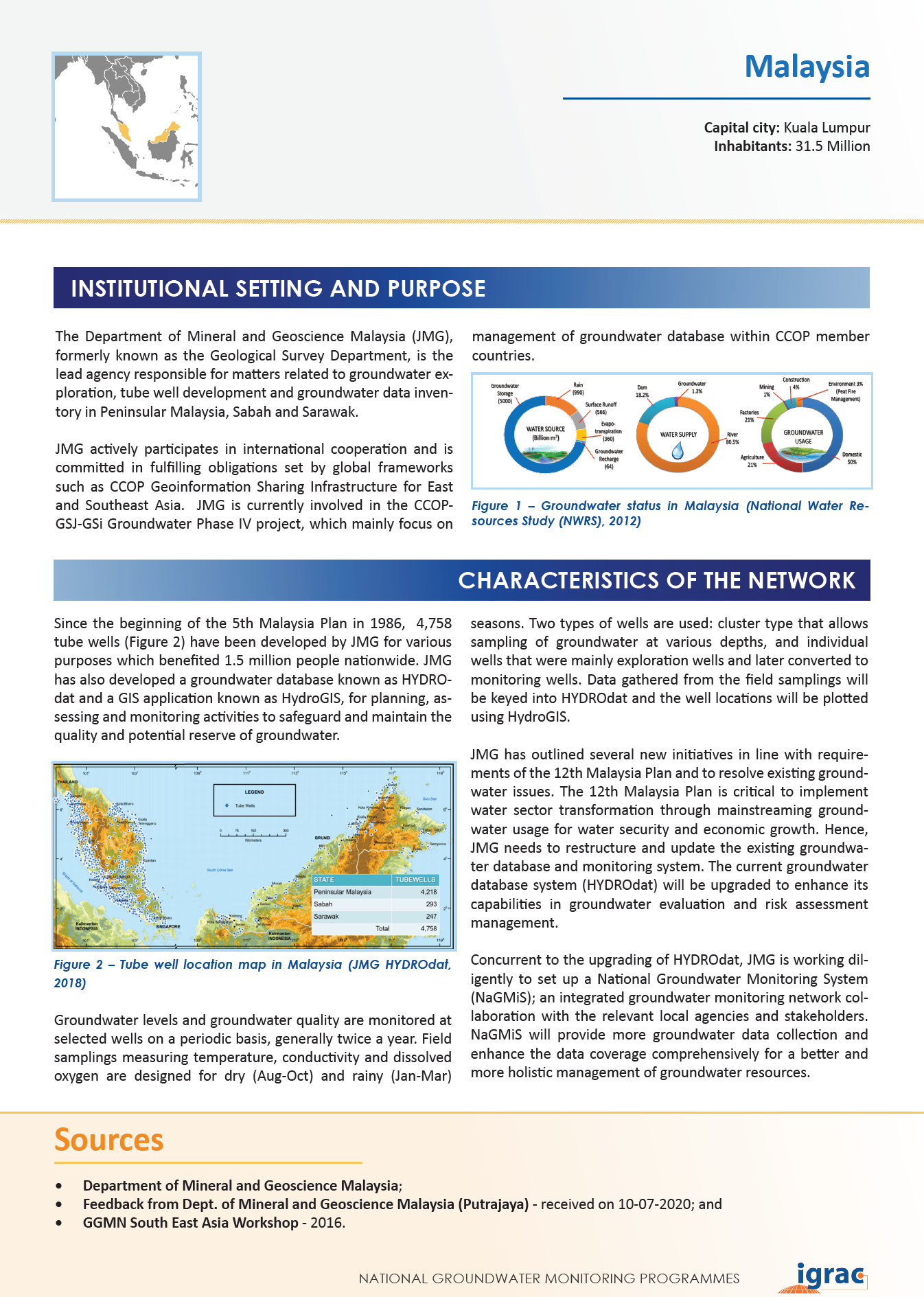 Groundwater monitoring country profile - Malaysia