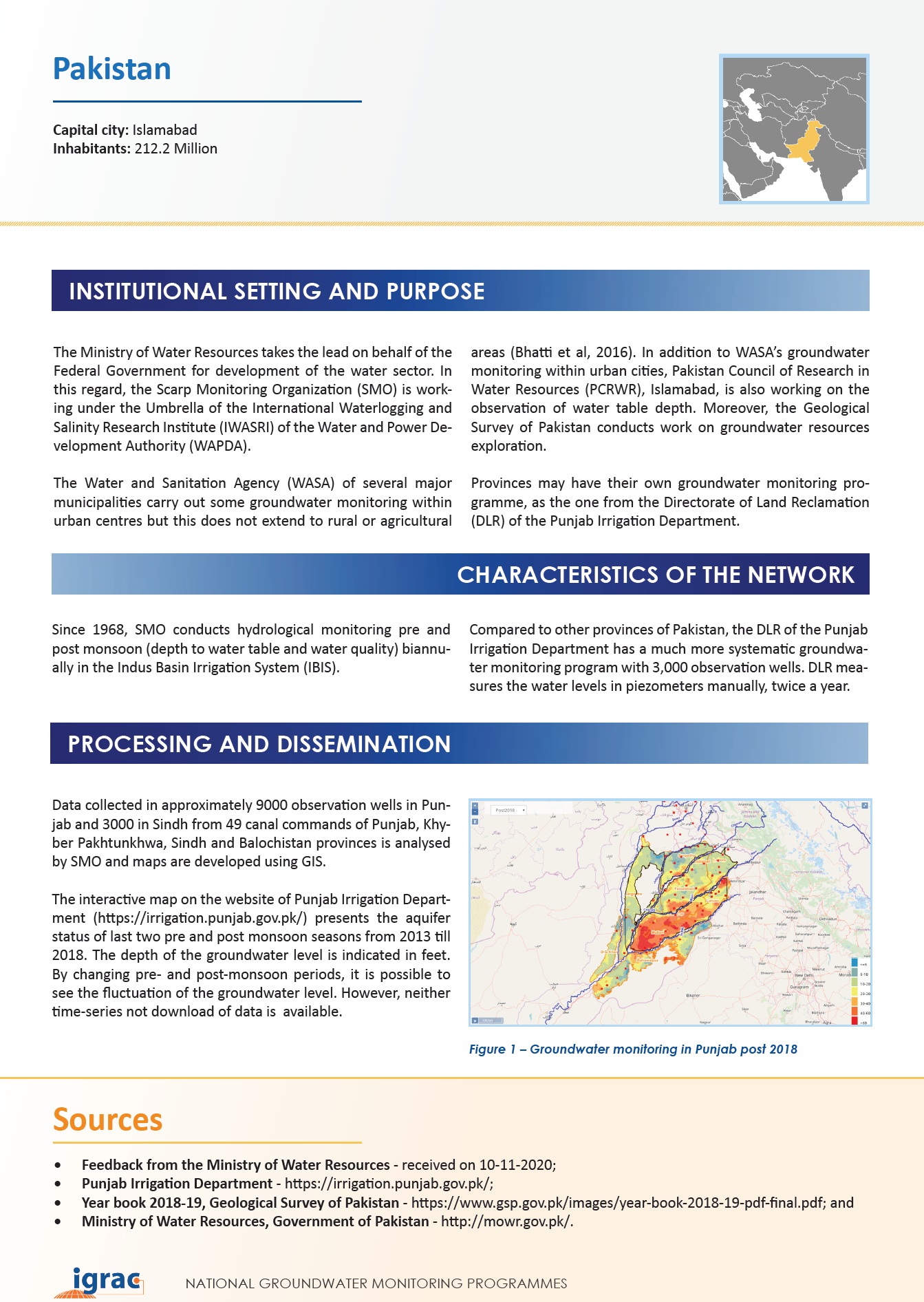 Groundwater monitoring country profile - Pakistan