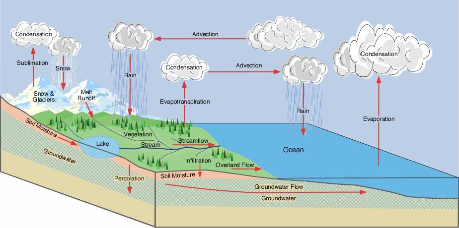 Atmosphere Synonym