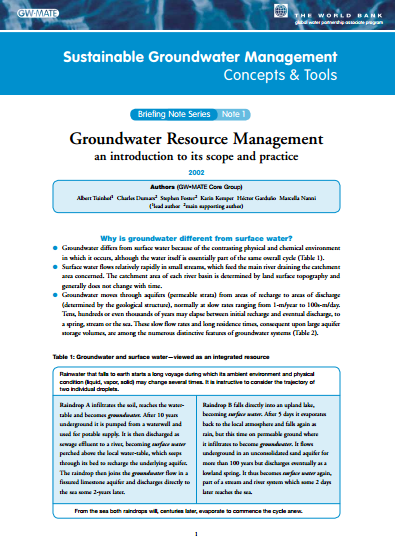 Groundwater Resources Management: an introduction to its scope and practice (GW-MATE)