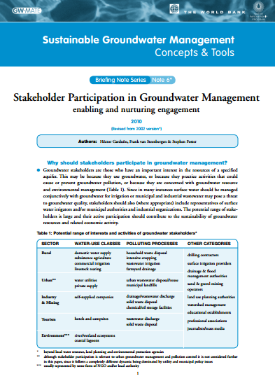 Stakeholder Participation in Groundwater Management: enabling and nurturing engagement (GW-MATE)