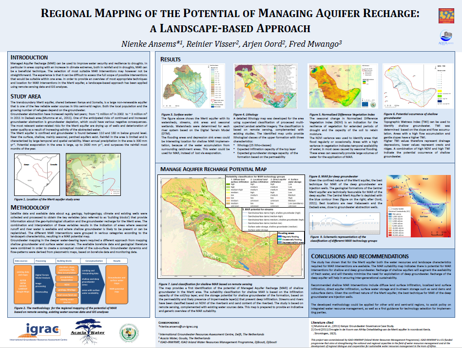 Regional mapping of the potential of Managing Aquifer Recharge (MAR): A landscape-based approach