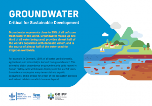 Groundwater - Critical for Sustainable Development