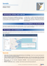 Groundwater monitoring country profile - Somalia