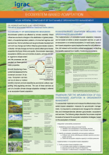 Ecosystem-based Adaptation, an integral component of a sustainable groundwater management