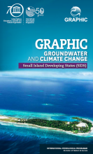 GRAPHIC Groundwater and Climate Change, Small Island Developing States (SIDS)