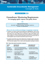 Groundwater Monitoring Requirements: for managing aquifer response and quality threats (GW-MATE)